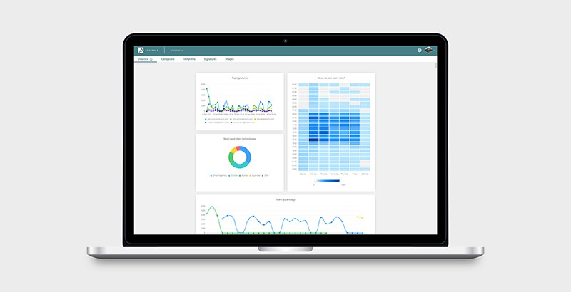 The analytics dashboard allows an overview of the performance of individual banner ads. Photo: AdSigner
