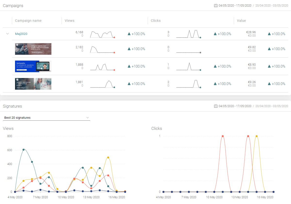 Data-driven improvements