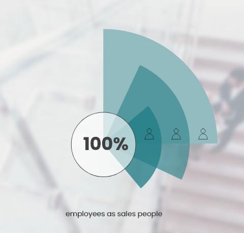 user case sales manager